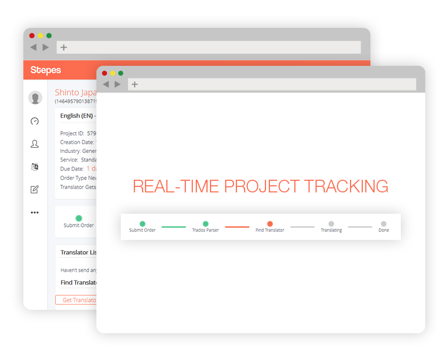 Real-time Project Tracking