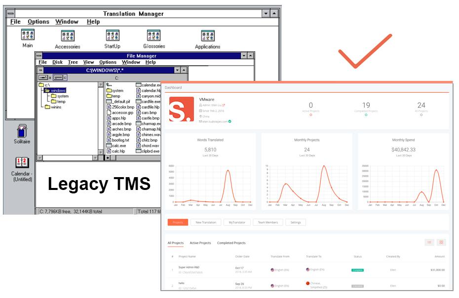 Translation Management System (TMS) | Stepes